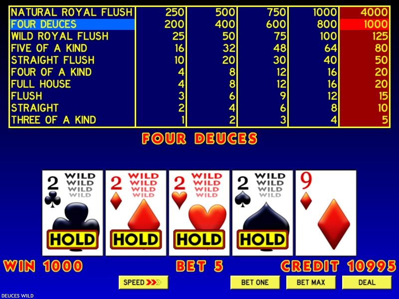 java slot machine source code