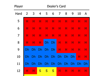blackjack_strategy_calculator.png
