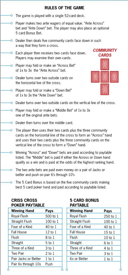 Criss Cross Poker Wizard Of Odds