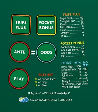 500 to 1 odds payout chart