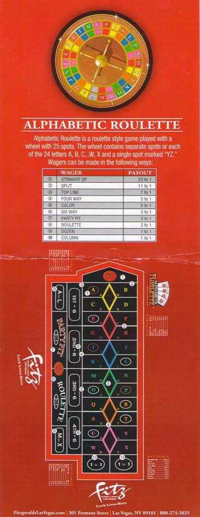 Low limit roulette online