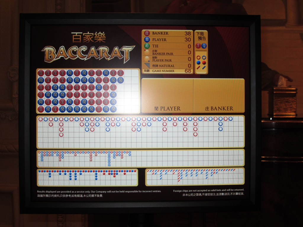 How to read baccarat cards online poker pay with echeck