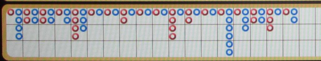 Baccarat Score
