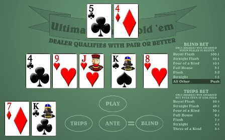 Casino odds ultimate texas holdem