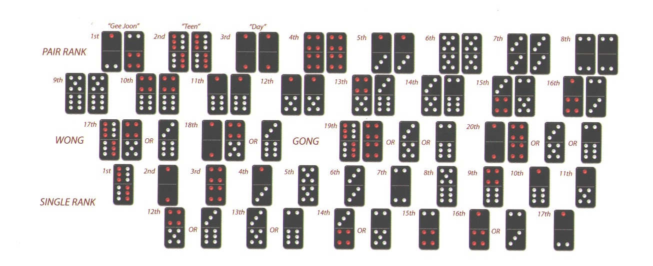 pai gow tiles rules