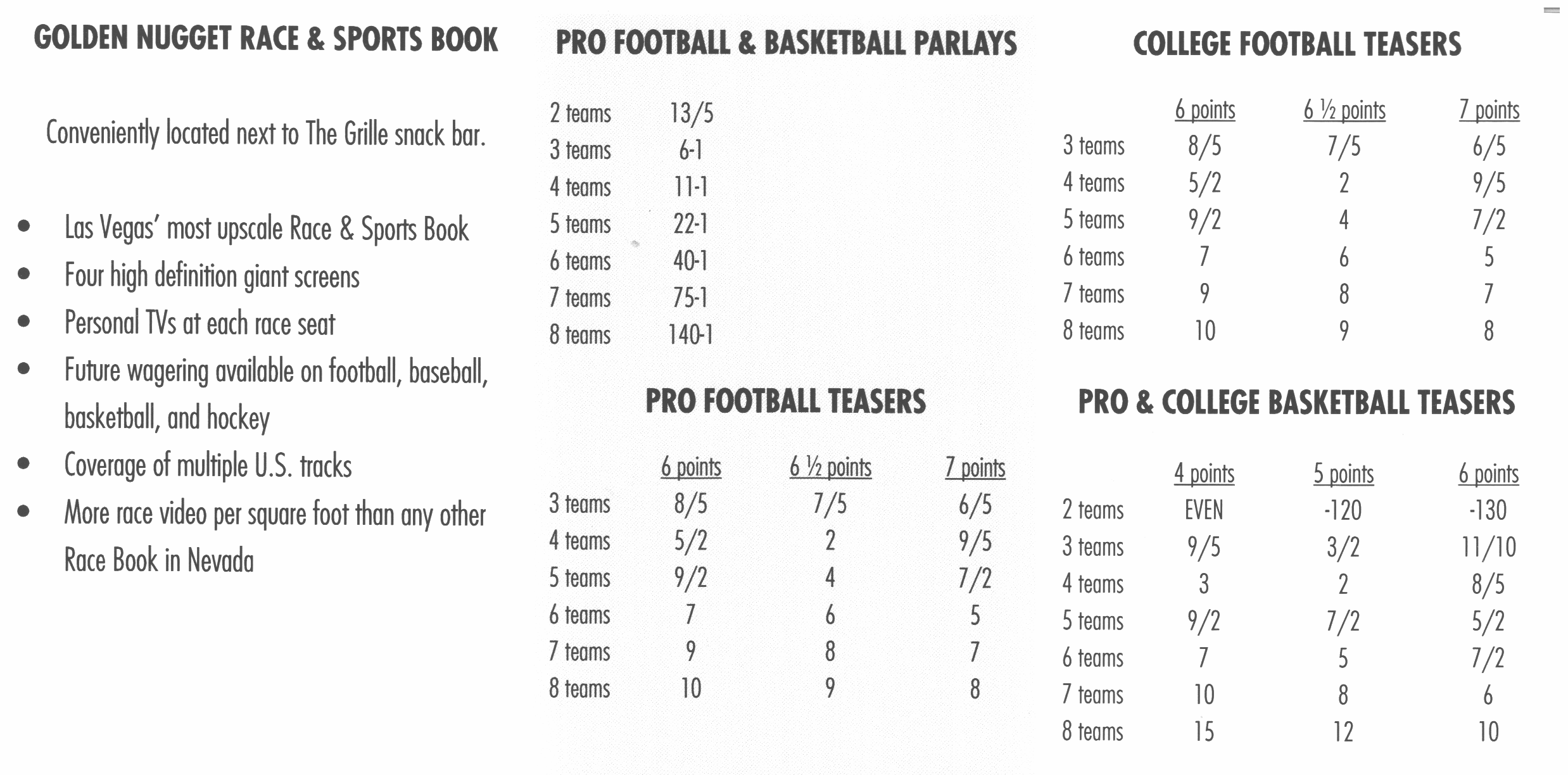 Teasers betting football for dummies