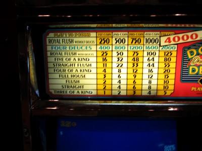 Slot pragmatic bet murah