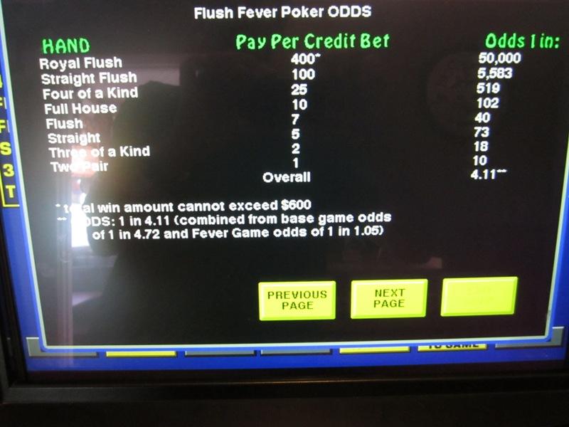 Video poker straight flush odds