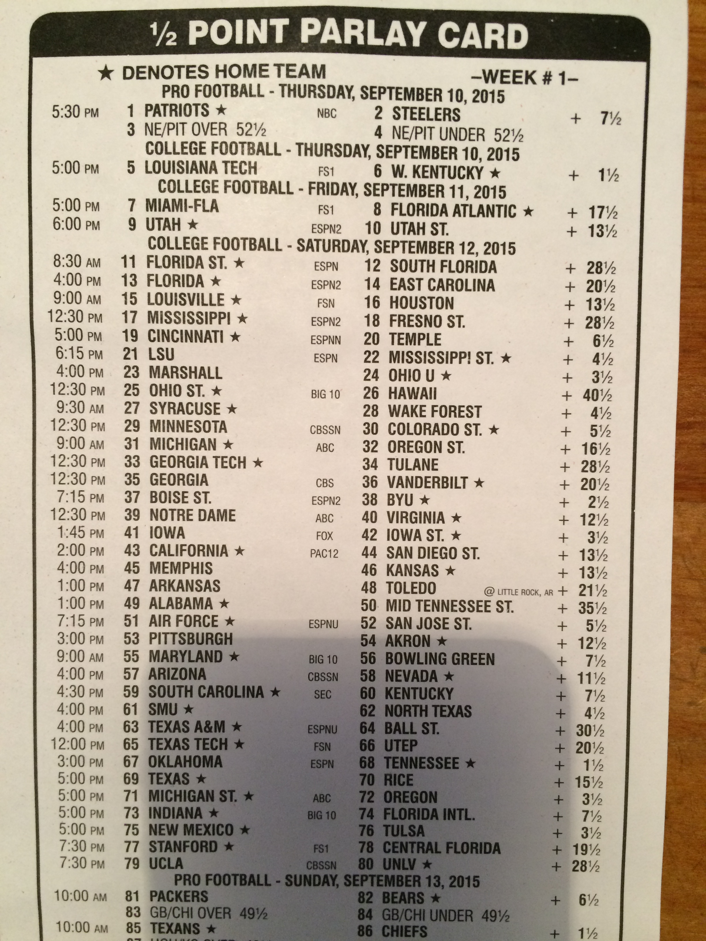 odds for 15 game parlay payout table