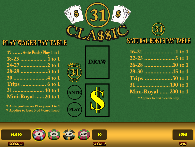 31 Classic Is A New Table Game That Had Its First Placement At The  Muckleshoot Casino In Washington. It Will Debut At The Sunset Station In  Las Vegas On ...