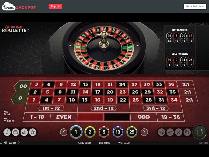 Dream Jackpot Casino Is Rated 3 5 Out Of 5 In 2020 4 Bonuses