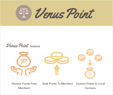 online casino payments Venus Point