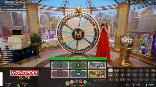 monopoly evolution