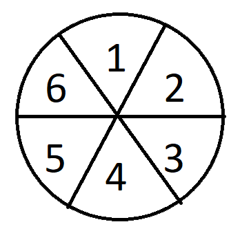 Circular board with six slices