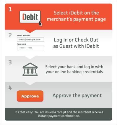 Advantages of iDebit