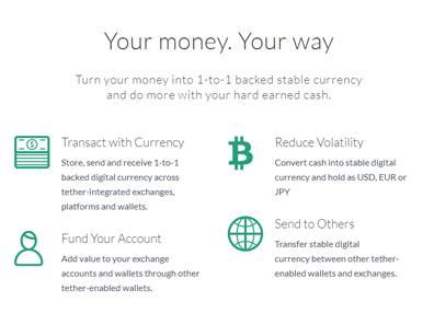 Tether at Online Casino Sites