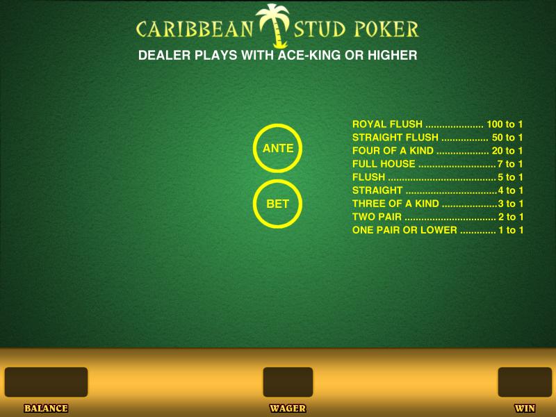 Best online poker websites