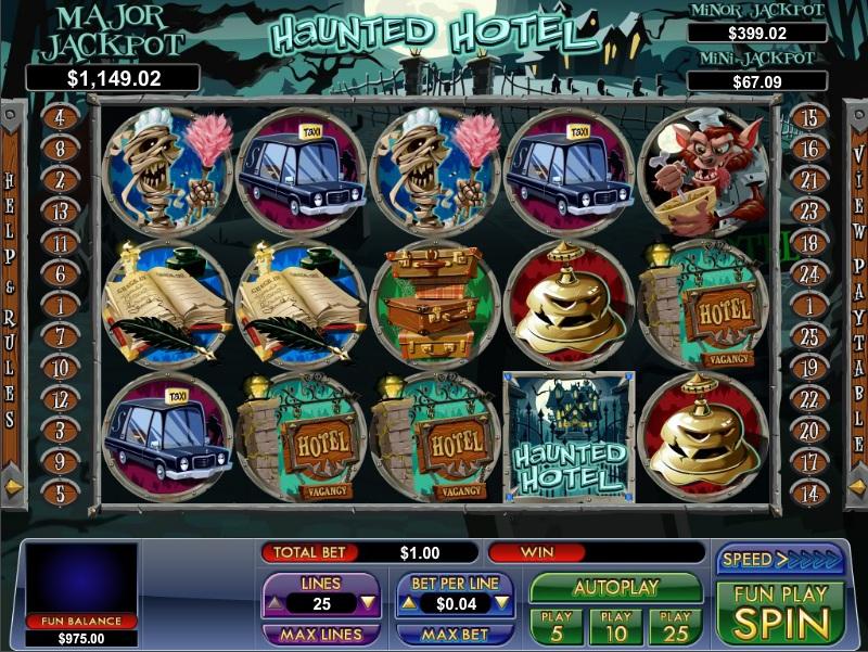Mad slots probability