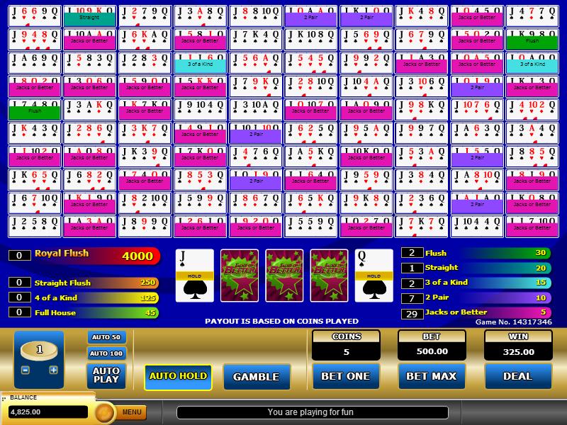 Club Gold Casino Problem